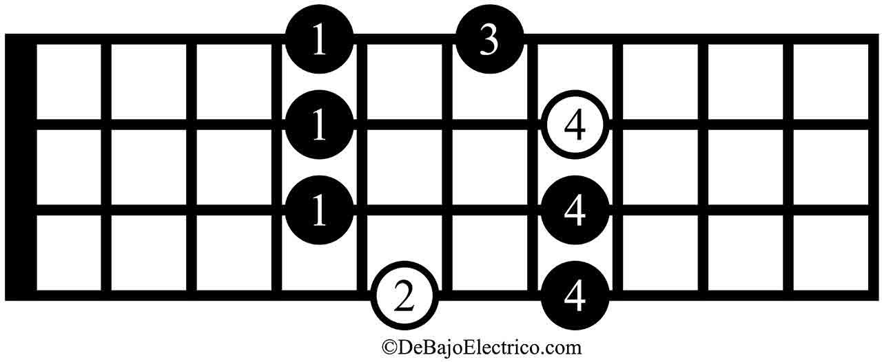 pentatonic bass scale