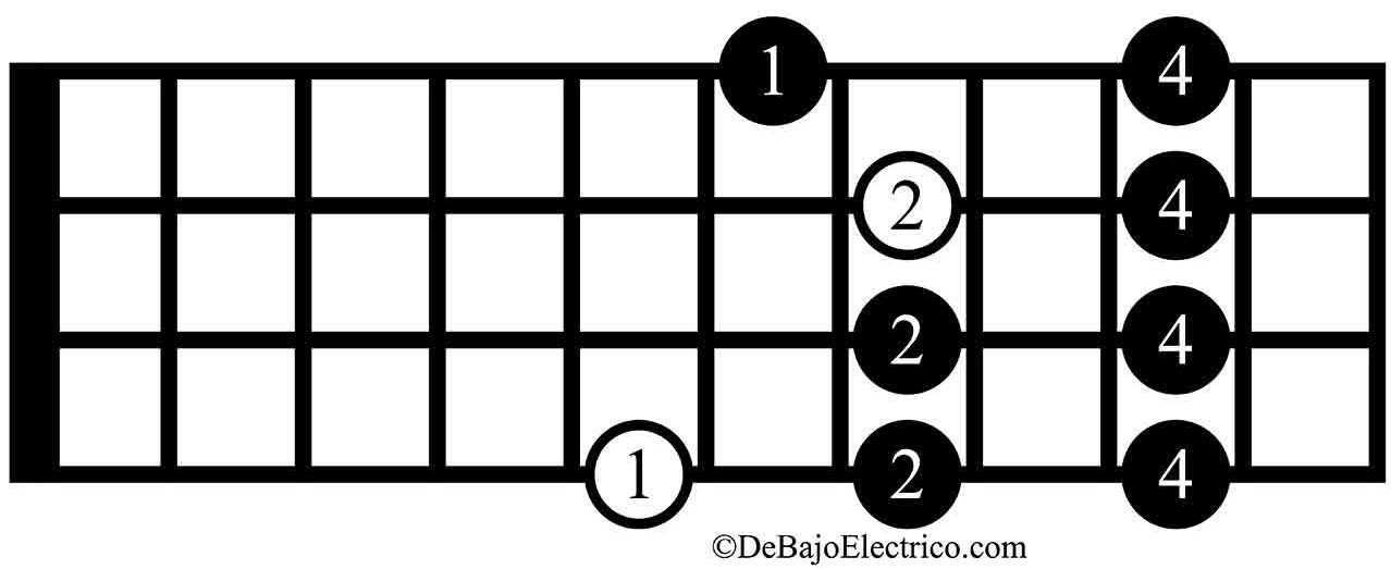 pentatonic bass scale tab
