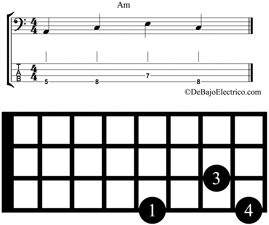 how to play minor arpeggio on bass
