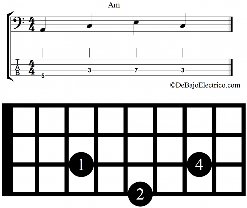 minor arpeggio on bass