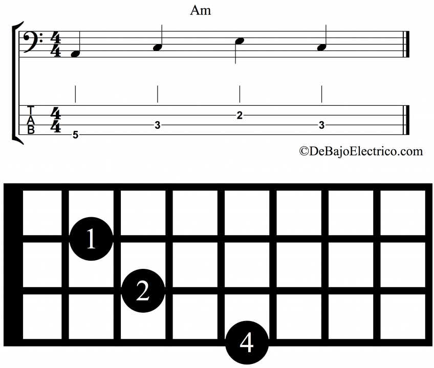 minor arpeggio on electric bass
