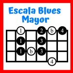 escala de blues mayor en bajo