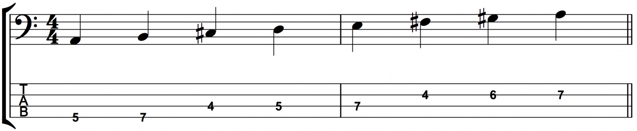 A major scale bass tab