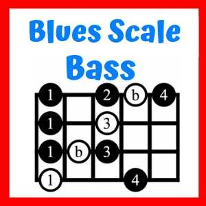 Blues Scale Bass