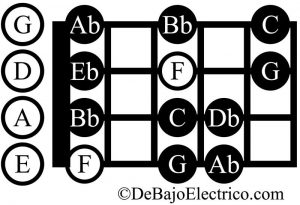 f minor scale bass clef