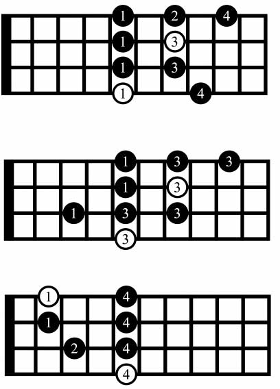 bass minor pentatonic scales fingerings