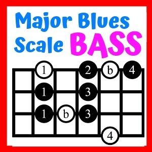 major blues scale fingering for bass guitar