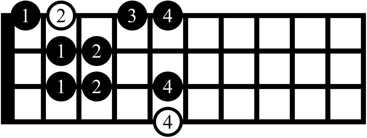 harmonic minor scale for bass guitar
